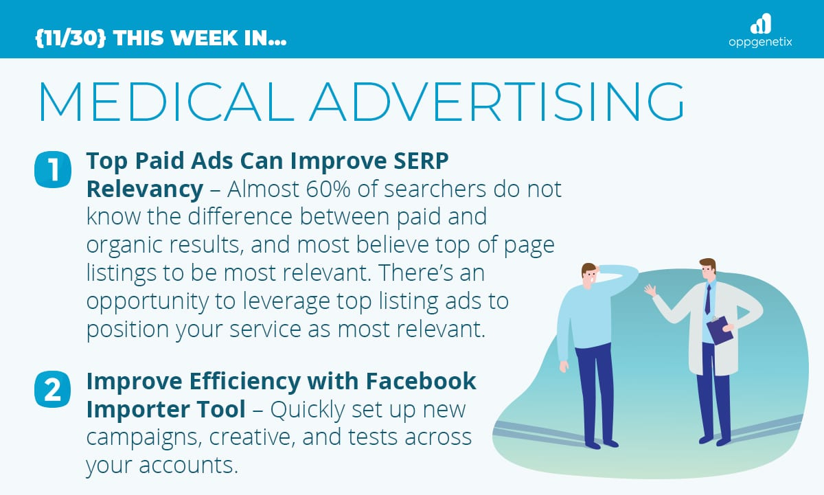 11/30 – This Week In…Medical Advertising