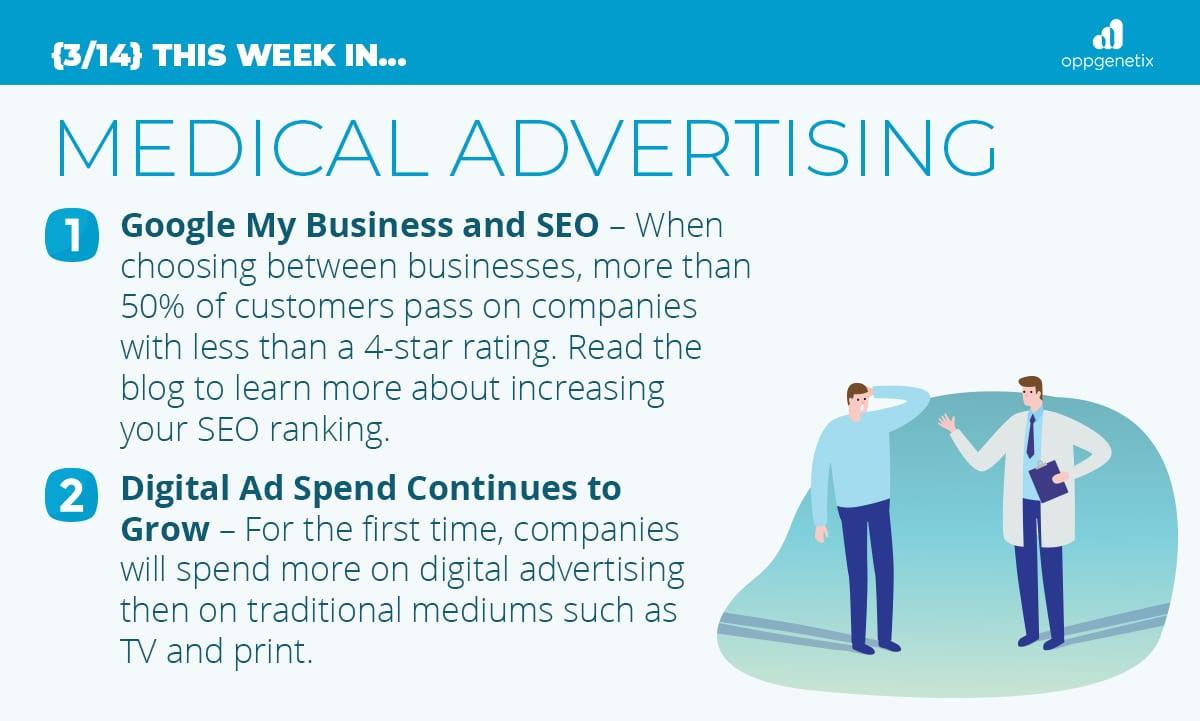 3/14 – This Week In Medical Advertising